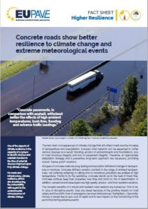 """Fact sheet """"Climate resilience"""""""